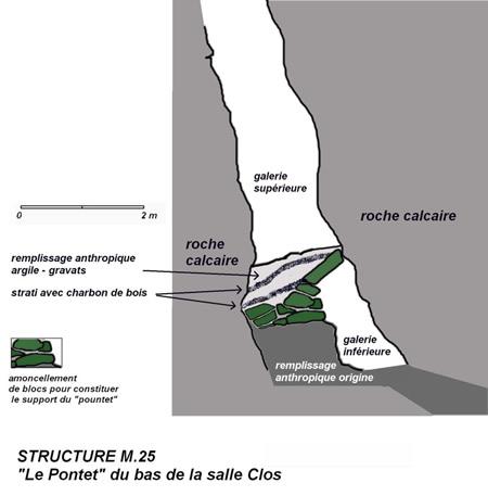 Lauragais patrimoine le site de la srsasr et shrsf for Clair logis le pontet